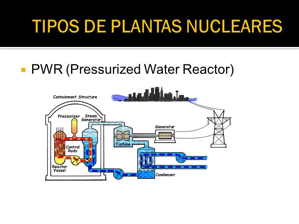 PHWR o CANDU (Pressurized Heavy Water Reactor o Canadian Deuterium Uranium) Utiliza uranio natural como combustible y agua pesada como moderador y refrigerante.