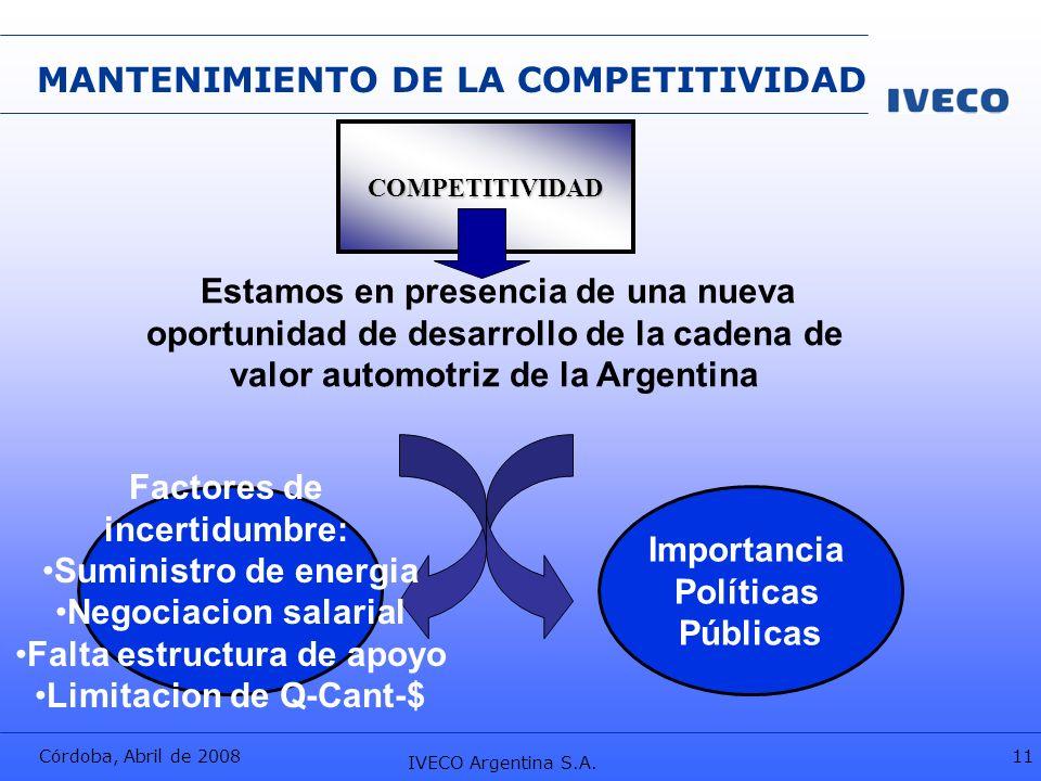 Córdoba, Abril de 2008 IVECO Argentina S.A. 11 MANTENIMIENTO DE LA COMPETITIVIDAD COMPETITIVIDAD Estamos en presencia de una nueva oportunidad de desa