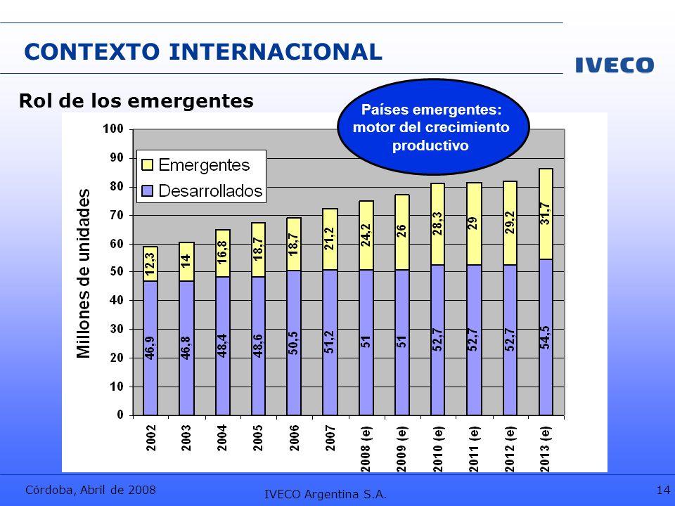 Córdoba, Abril de 2008 IVECO Argentina S.A. 14 CONTEXTO INTERNACIONAL Países emergentes: motor del crecimiento productivo Rol de los emergentes