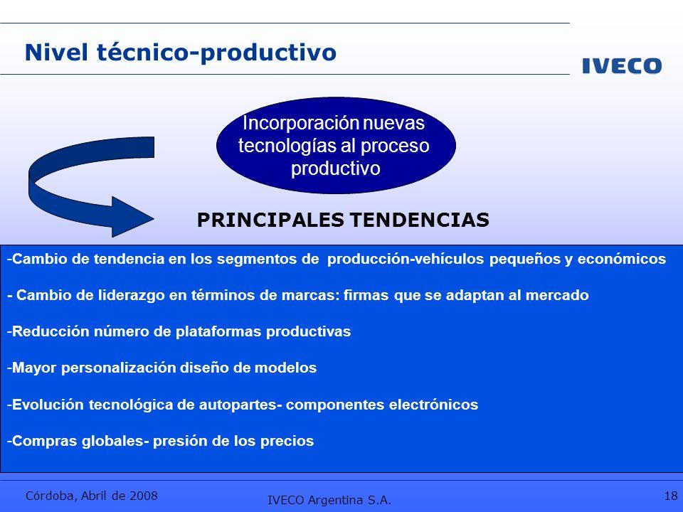 Córdoba, Abril de 2008 IVECO Argentina S.A. 18 Nivel técnico-productivo PRINCIPALES TENDENCIAS -Cambio de tendencia en los segmentos de producción-veh