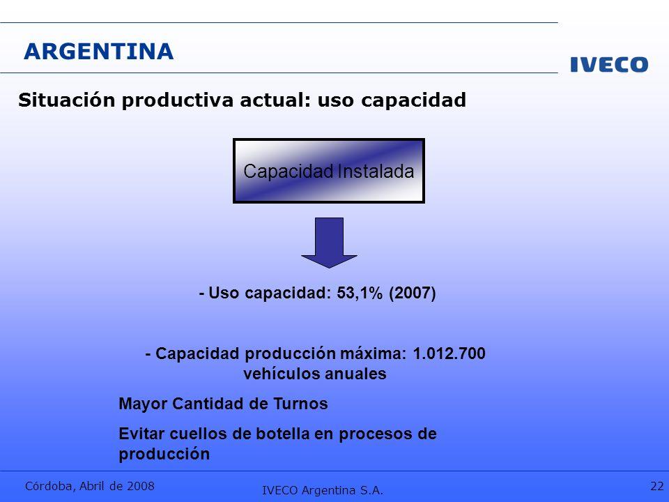 Córdoba, Abril de 2008 IVECO Argentina S.A. 22 ARGENTINA - Uso capacidad: 53,1% (2007) - Capacidad producción máxima: 1.012.700 vehículos anuales Mayo