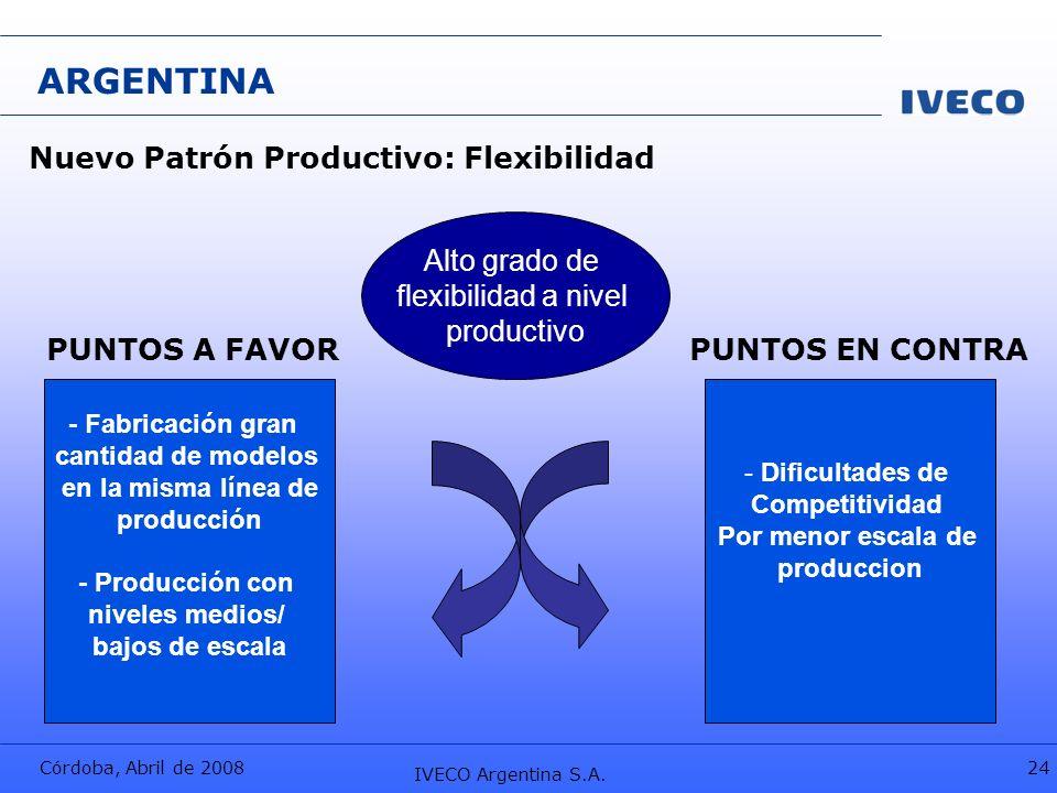 Córdoba, Abril de 2008 IVECO Argentina S.A. 24 ARGENTINA Nuevo Patrón Productivo: Flexibilidad Alto grado de flexibilidad a nivel productivo - Fabrica