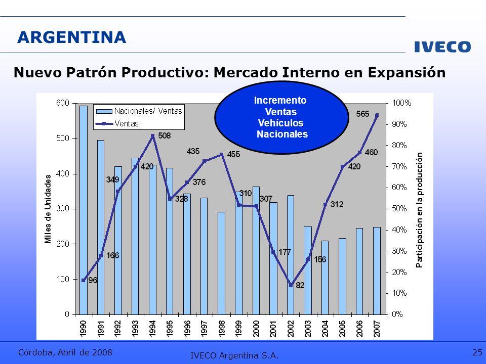 Córdoba, Abril de 2008 IVECO Argentina S.A. 25 ARGENTINA Incremento Ventas Vehículos Nacionales Nuevo Patrón Productivo: Mercado Interno en Expansión