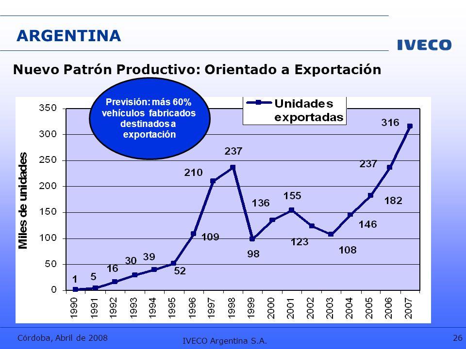 Córdoba, Abril de 2008 IVECO Argentina S.A. 26 ARGENTINA Previsión: más 60% vehículos fabricados destinados a exportación Nuevo Patrón Productivo: Ori