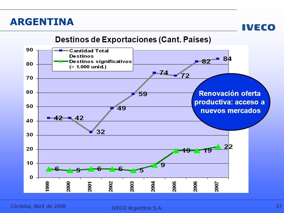 Córdoba, Abril de 2008 IVECO Argentina S.A. 27 ARGENTINA Renovación oferta productiva: acceso a nuevos mercados Destinos de Exportaciones (Cant. Paíse