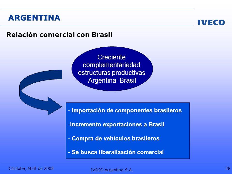 Córdoba, Abril de 2008 IVECO Argentina S.A. 28 ARGENTINA Relación comercial con Brasil - Importación de componentes brasileros -Incremento exportacion