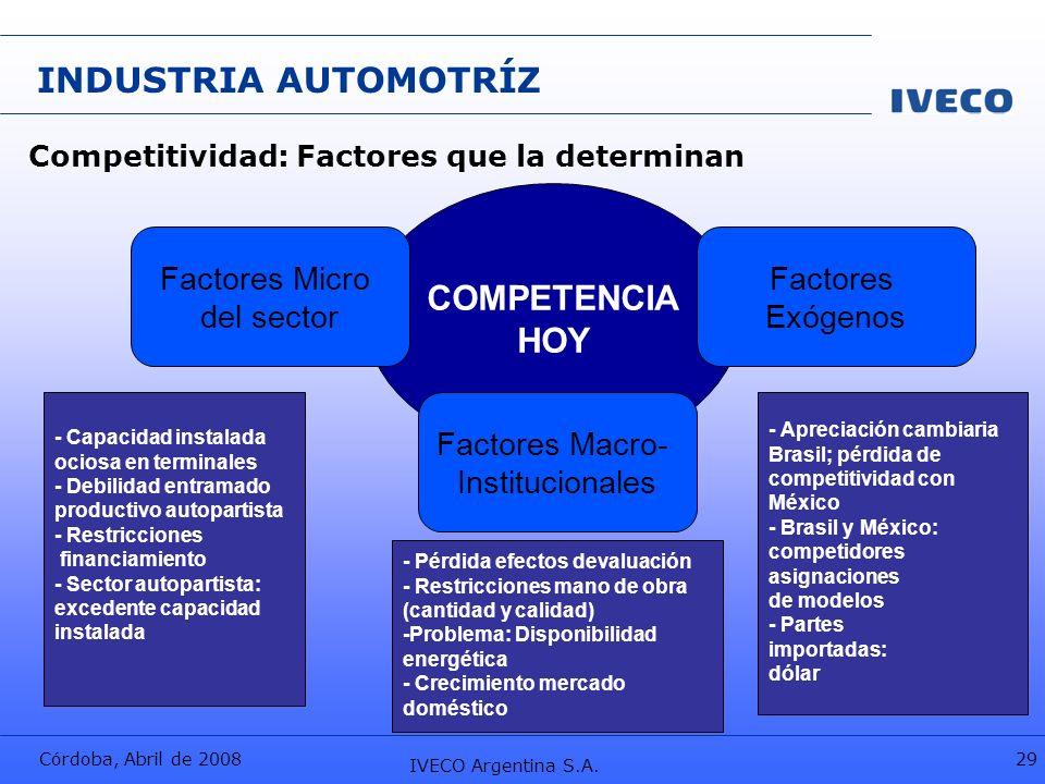 Córdoba, Abril de 2008 IVECO Argentina S.A. 29 INDUSTRIA AUTOMOTRÍZ Competitividad: Factores que la determinan - Capacidad instalada ociosa en termina