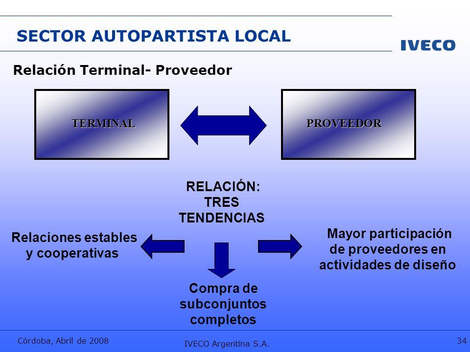 Córdoba, Abril de 2008 IVECO Argentina S.A. 34 Compra de subconjuntos completos RELACIÓN: TRES TENDENCIAS Mayor participación de proveedores en activi