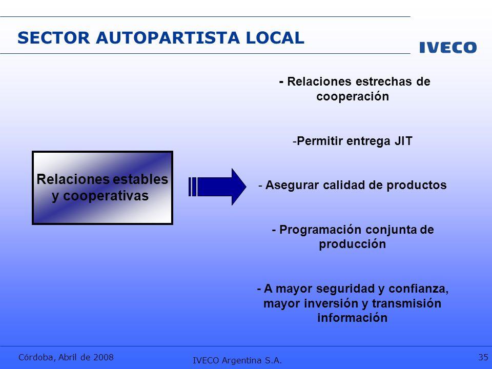 Córdoba, Abril de 2008 IVECO Argentina S.A. 35 Relaciones estables y cooperativas - Relaciones estrechas de cooperación -Permitir entrega JIT - Asegur