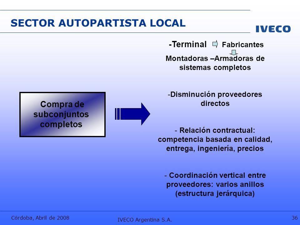 Córdoba, Abril de 2008 IVECO Argentina S.A. 36 Compra de subconjuntos completos -Terminal Fabricantes Montadoras –Armadoras de sistemas completos -Dis
