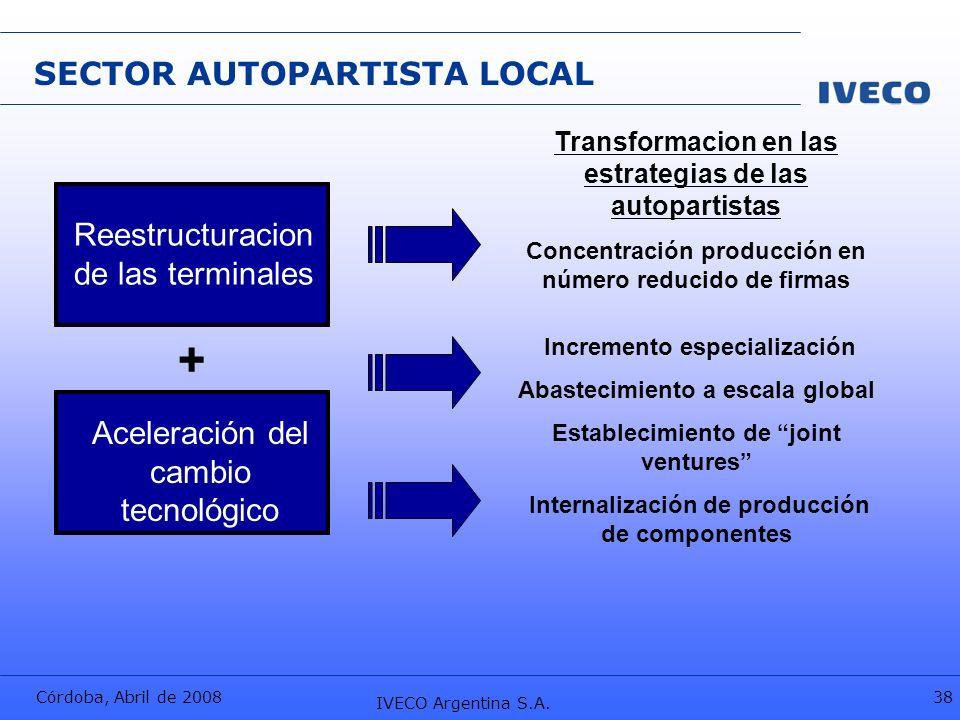 Córdoba, Abril de 2008 IVECO Argentina S.A. 38 Transformacion en las estrategias de las autopartistas Concentración producción en número reducido de f