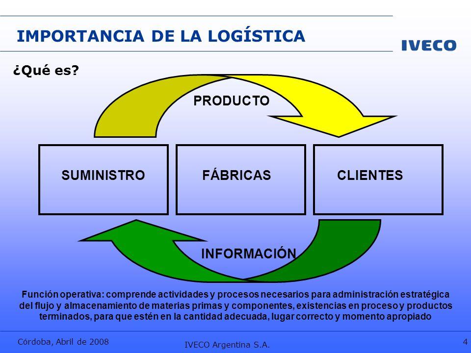 Córdoba, Abril de 2008 IVECO Argentina S.A. 4 IMPORTANCIA DE LA LOGÍSTICA PRODUCTO INFORMACIÓN FÁBRICASCLIENTESSUMINISTRO ¿Qué es? Función operativa: