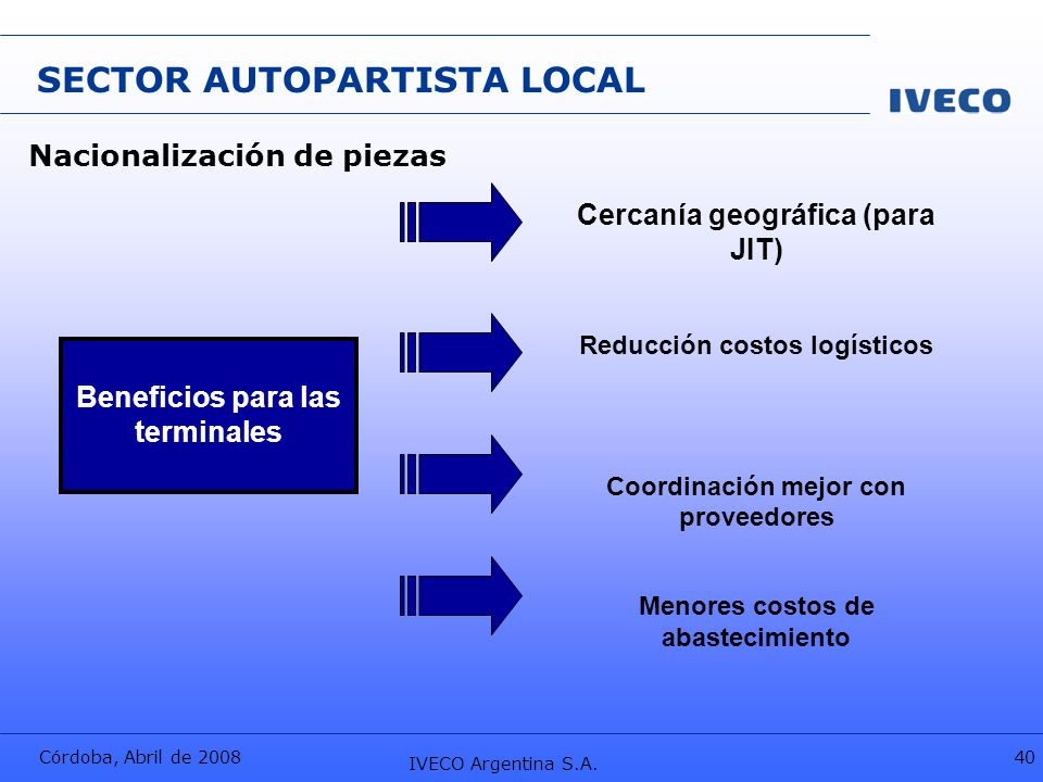 Córdoba, Abril de 2008 IVECO Argentina S.A. 40 Cercanía geográfica (para JIT) Reducción costos logísticos Coordinación mejor con proveedores Menores c