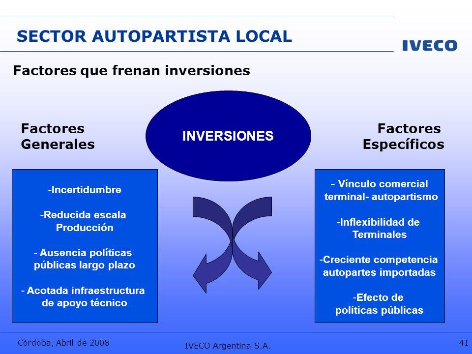 Córdoba, Abril de 2008 IVECO Argentina S.A. 41 SECTOR AUTOPARTISTA LOCAL INVERSIONES Factores que frenan inversiones -Incertidumbre -Reducida escala P