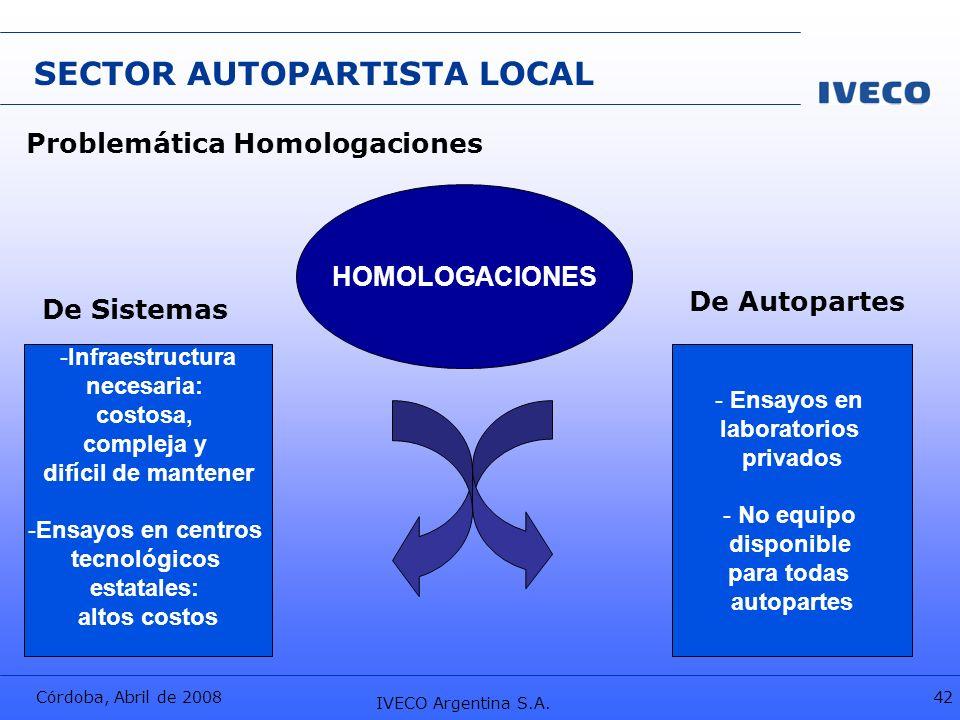 Córdoba, Abril de 2008 IVECO Argentina S.A. 42 SECTOR AUTOPARTISTA LOCAL HOMOLOGACIONES Problemática Homologaciones -Infraestructura necesaria: costos
