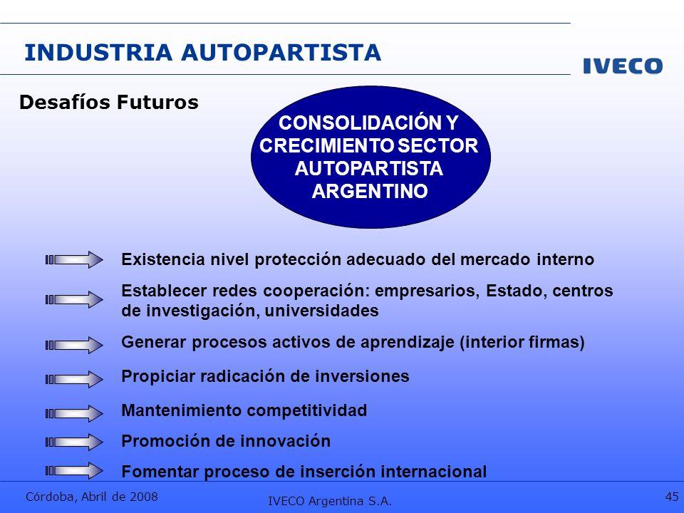 Córdoba, Abril de 2008 IVECO Argentina S.A. 45 INDUSTRIA AUTOPARTISTA Existencia nivel protección adecuado del mercado interno Establecer redes cooper