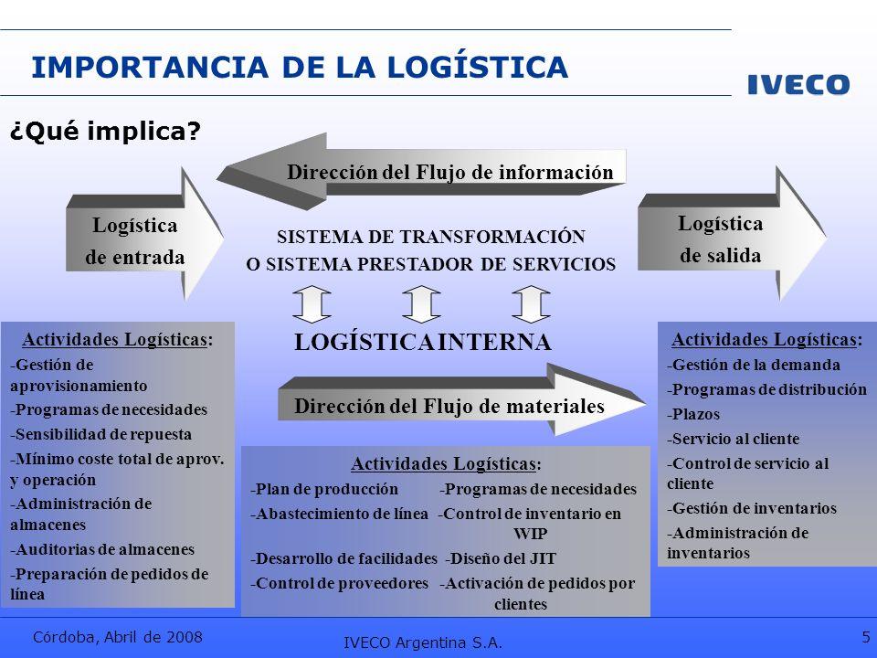 Córdoba, Abril de 2008 IVECO Argentina S.A. 5 IMPORTANCIA DE LA LOGÍSTICA ¿Qué implica? Dirección del Flujo de información Logística de entrada Logíst