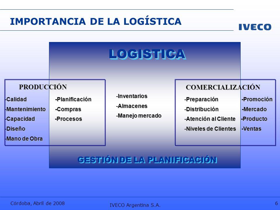Córdoba, Abril de 2008 IVECO Argentina S.A. 6 LOGISTICALOGISTICA -Calidad -Planificación -Mantenimiento -Compras -Capacidad -Procesos -Diseño -Mano de