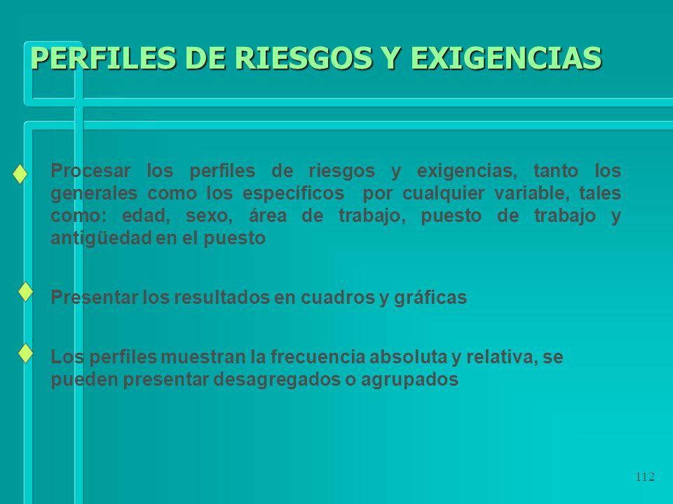 112 PERFILES DE RIESGOS Y EXIGENCIAS Procesar los perfiles de riesgos y exigencias, tanto los generales como los específicos por cualquier variable, t