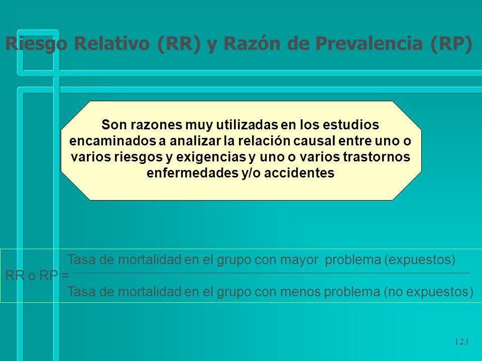 123 Son razones muy utilizadas en los estudios encaminados a analizar la relación causal entre uno o varios riesgos y exigencias y uno o varios trasto