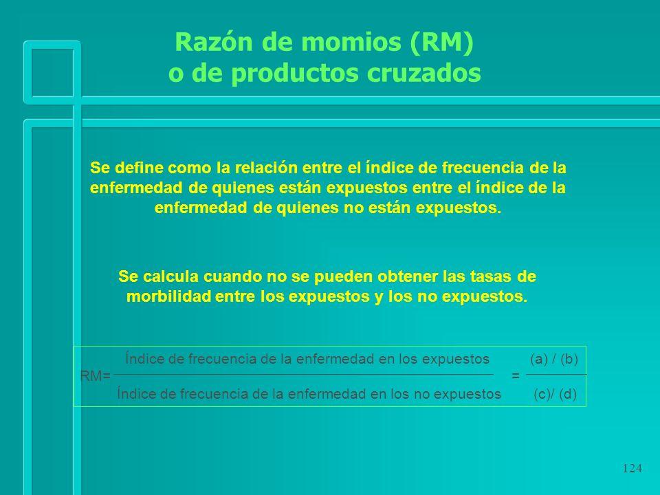 124 Razón de momios (RM) o de productos cruzados Se calcula cuando no se pueden obtener las tasas de morbilidad entre los expuestos y los no expuestos
