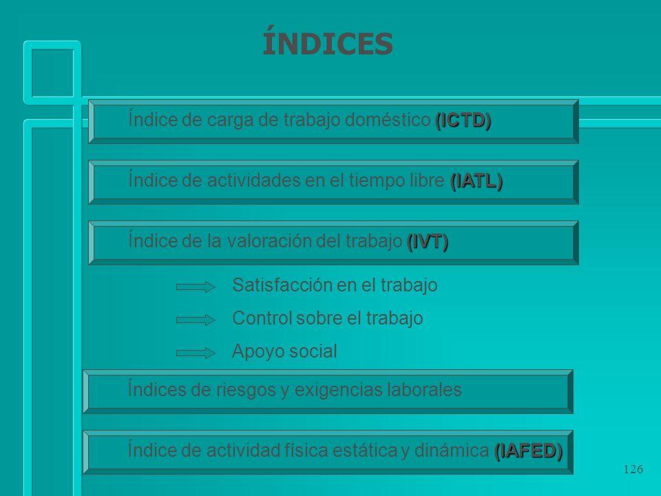 126 (ICTD) Índice de carga de trabajo doméstico (ICTD) ÍNDICES (IVT) Índice de la valoración del trabajo (IVT) (IATL) Índice de actividades en el tiem