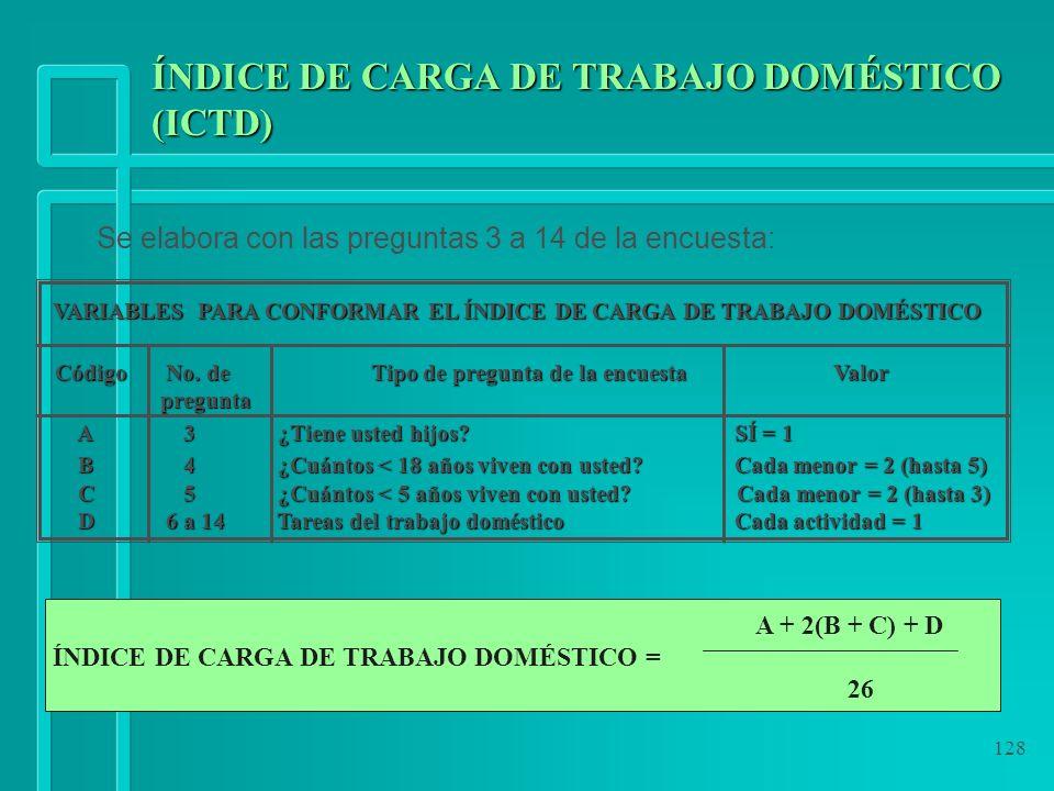 128 VARIABLES PARA CONFORMAR EL ÍNDICE DE CARGA DE TRABAJO DOMÉSTICO Código No. de Tipo de pregunta de la encuesta Valor pregunta pregunta A 3 ¿Tiene