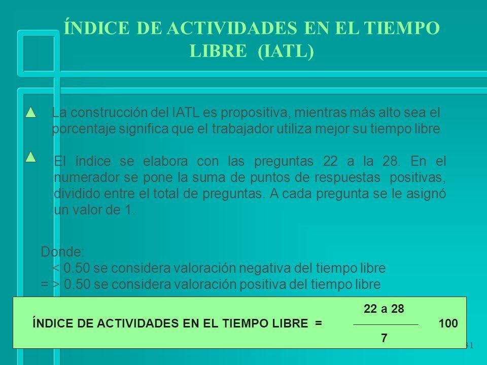 131 22 a 28 ÍNDICE DE ACTIVIDADES EN EL TIEMPO LIBRE = 100 7 ÍNDICE DE ACTIVIDADES EN EL TIEMPO LIBRE (IATL) Donde: < 0.50 se considera valoración neg