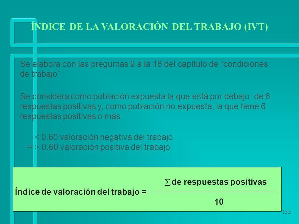 133 Se elabora con las preguntas 9 a la 18 del capítulo de condiciones de trabajo < 0.60 valoración negativa del trabajo = > 0.60 valoración positiva