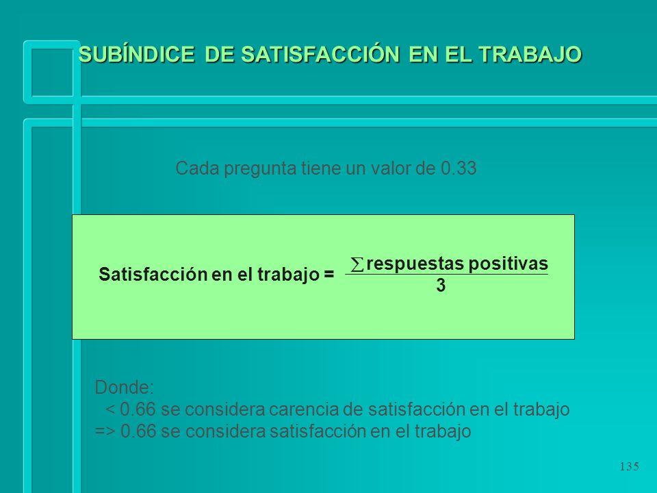 135 Cada pregunta tiene un valor de 0.33 respuestas positivas 3 Donde: < 0.66 se considera carencia de satisfacción en el trabajo => 0.66 se considera