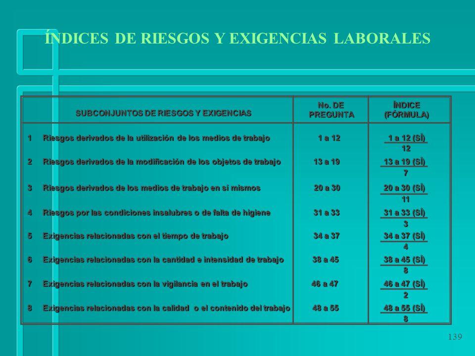139 1 Riesgos derivados de la utilización de los medios de trabajo 1 a 12 1 a 12 (SÍ) 12 12 2 Riesgos derivados de la modificación de los objetos de t