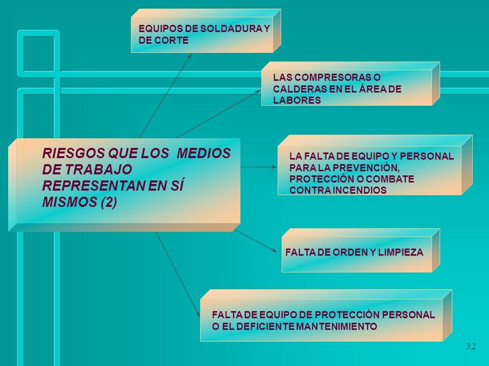 32 EQUIPOS DE SOLDADURA Y DE CORTE RIESGOS QUE LOS MEDIOS DE TRABAJO REPRESENTAN EN SÍ MISMOS (2) LAS COMPRESORAS O CALDERAS EN EL ÁREA DE LABORES LA