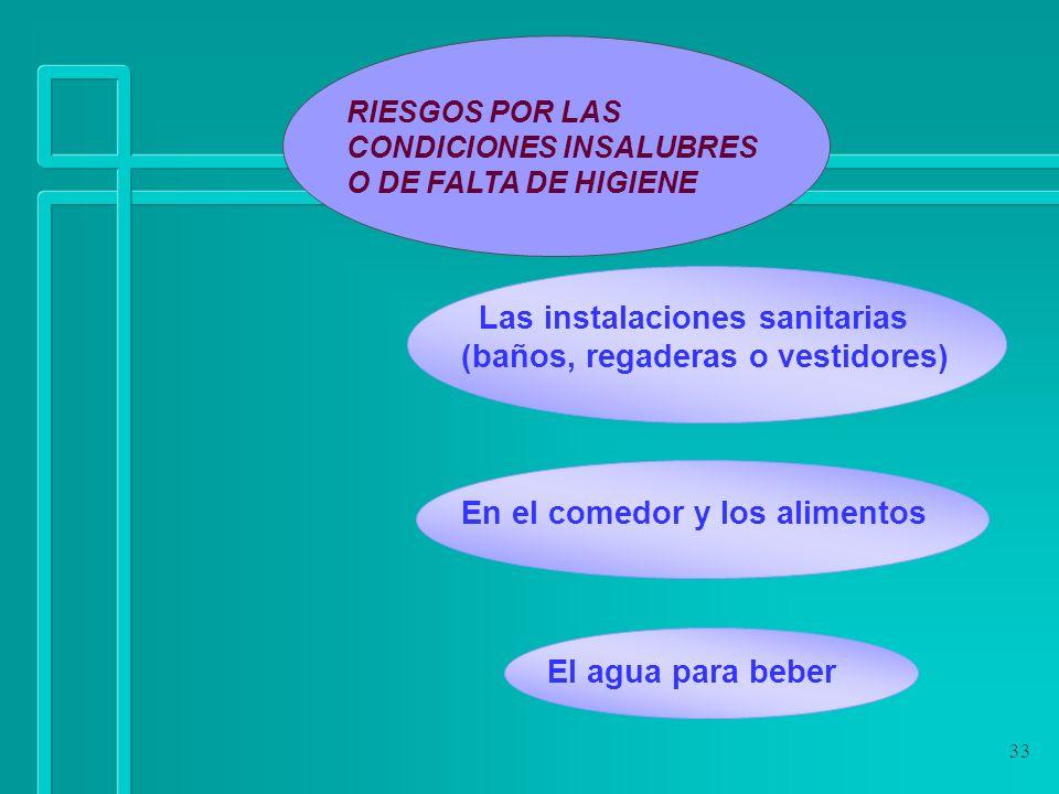 33 Las instalaciones sanitarias (baños, regaderas o vestidores) En el comedor y los alimentos El agua para beber RIESGOS POR LAS CONDICIONES INSALUBRE