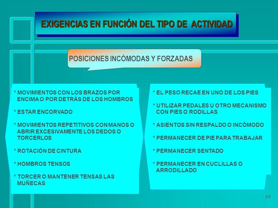 39 EXIGENCIAS EN FUNCIÓN DEL TIPO DE ACTIVIDAD POSICIONES INCÓMODAS Y FORZADAS * MOVIMIENTOS CON LOS BRAZOS POR ENCIMA O POR DETRÁS DE LOS HOMBROS * E