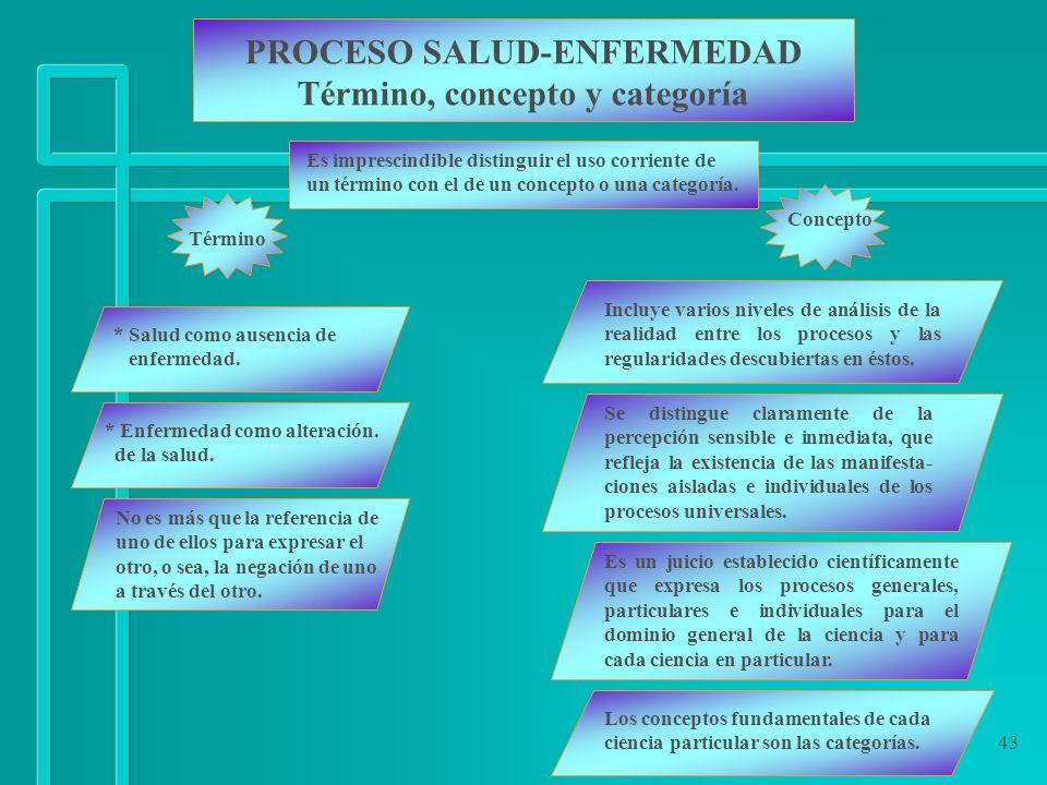 43 PROCESO SALUD-ENFERMEDAD Término, concepto y categoría Es imprescindible distinguir el uso corriente de un término con el de un concepto o una cate