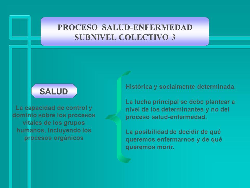 PROCESO SALUD-ENFERMEDAD SUBNIVEL COLECTIVO 3 Histórica y socialmente determinada. La lucha principal se debe plantear a nivel de los determinantes y