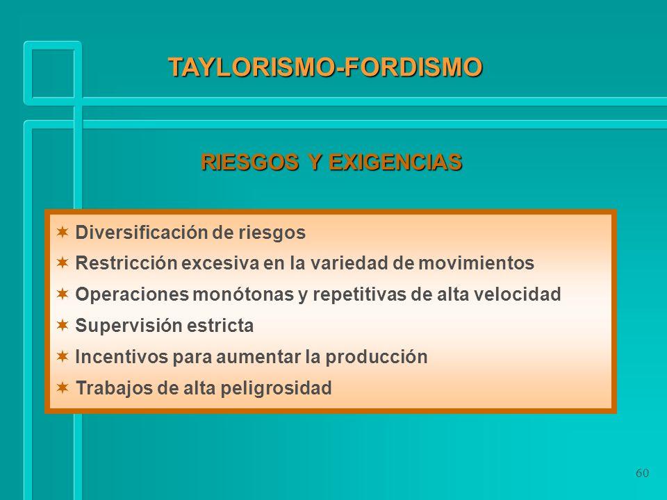 60 TAYLORISMO-FORDISMO RIESGOS Y EXIGENCIAS Diversificación de riesgos Restricción excesiva en la variedad de movimientos Operaciones monótonas y repe