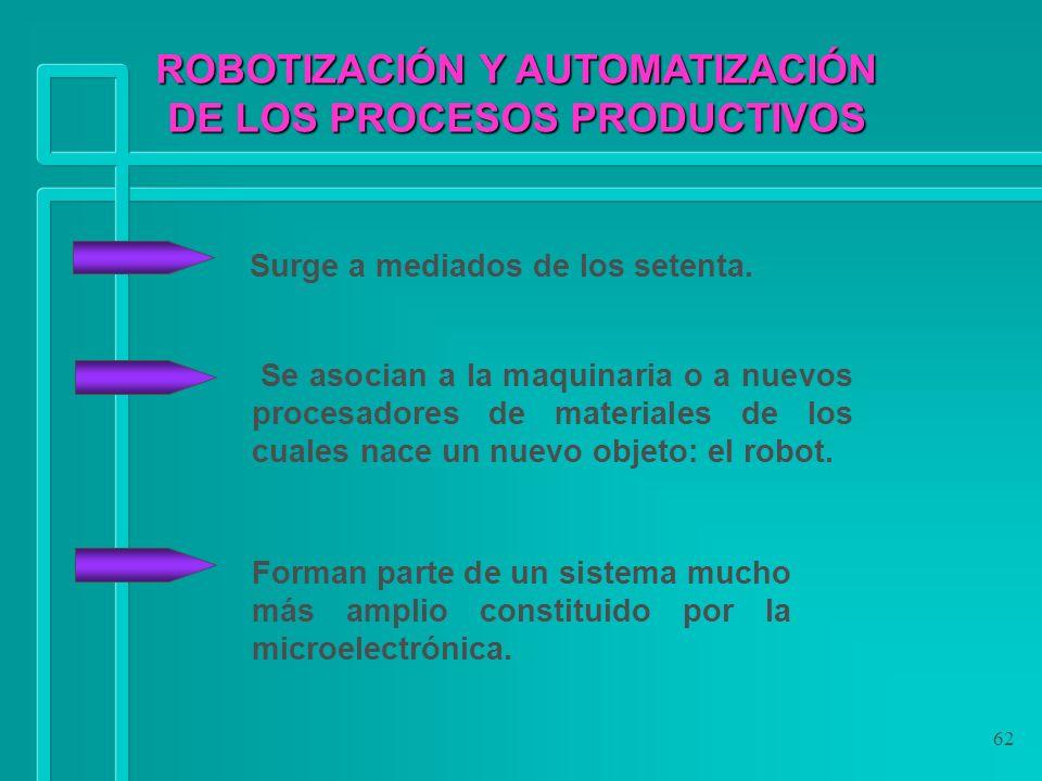 62 ROBOTIZACIÓN Y AUTOMATIZACIÓN DE LOS PROCESOS PRODUCTIVOS Surge a mediados de los setenta. Se asocian a la maquinaria o a nuevos procesadores de ma