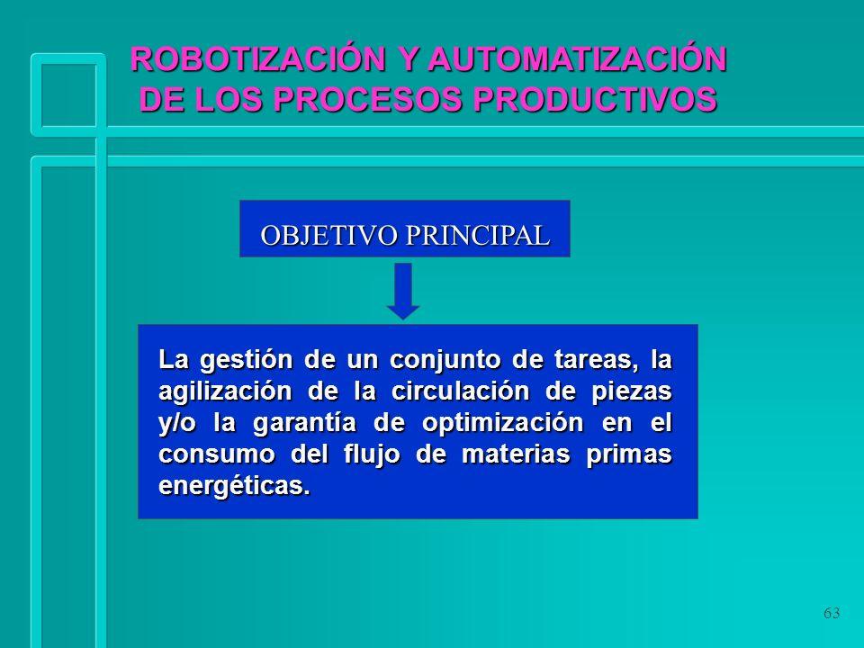 63 La gestión de un conjunto de tareas, la agilización de la circulación de piezas y/o la garantía de optimización en el consumo del flujo de materias