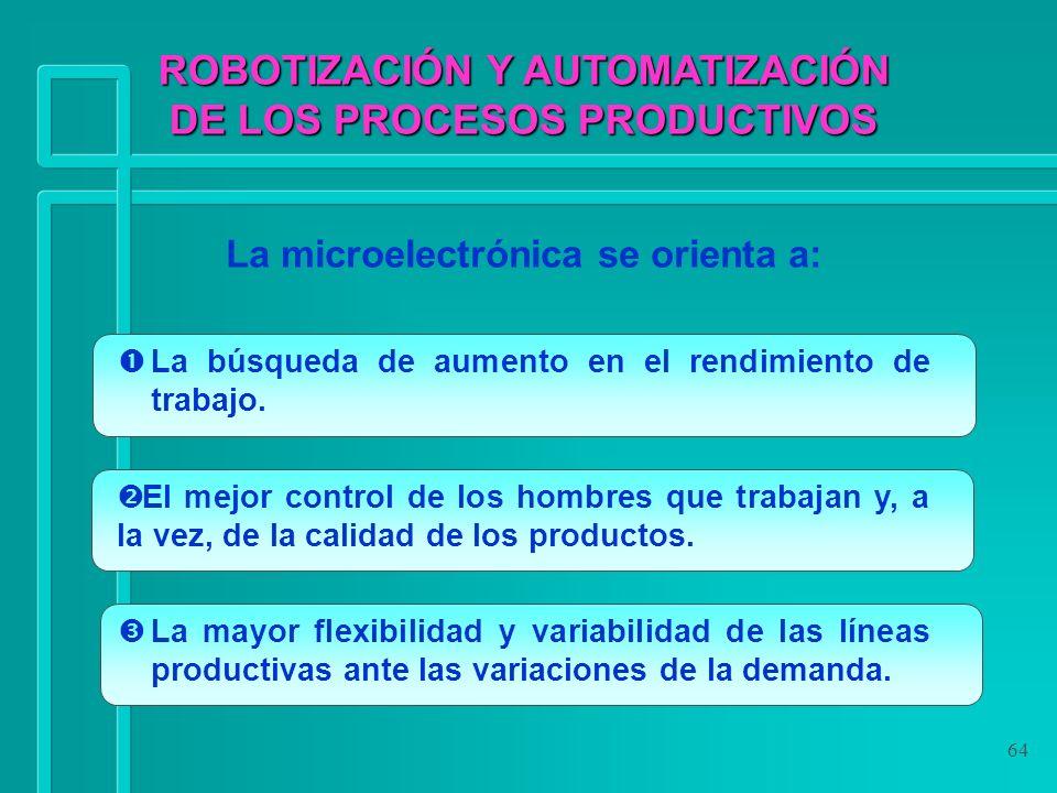 64 ROBOTIZACIÓN Y AUTOMATIZACIÓN DE LOS PROCESOS PRODUCTIVOS La microelectrónica se orienta a: La búsqueda de aumento en el rendimiento de trabajo. La