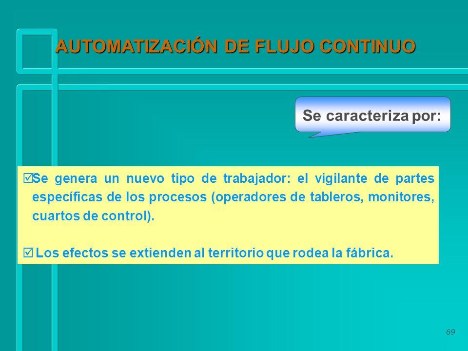 69 AUTOMATIZACIÓN DE FLUJO CONTINUO þSe genera un nuevo tipo de trabajador: el vigilante de partes específicas de los procesos (operadores de tableros