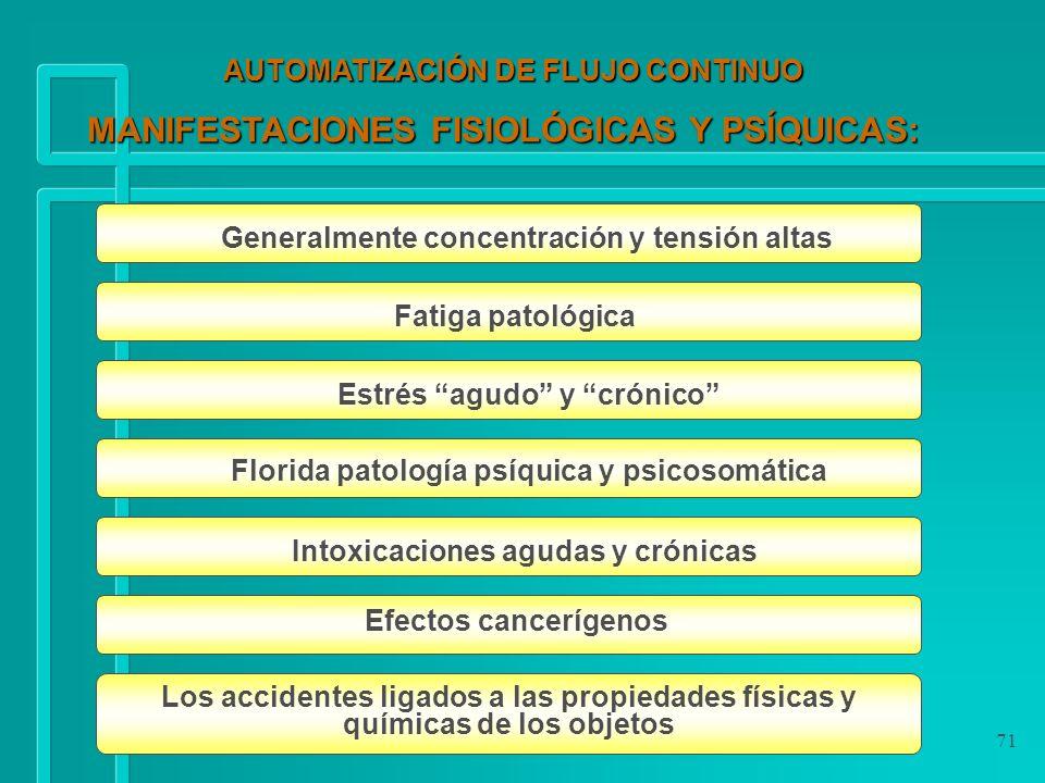 71 Los accidentes ligados a las propiedades físicas y químicas de los objetos AUTOMATIZACIÓN DE FLUJO CONTINUO MANIFESTACIONES FISIOLÓGICAS Y PSÍQUICA