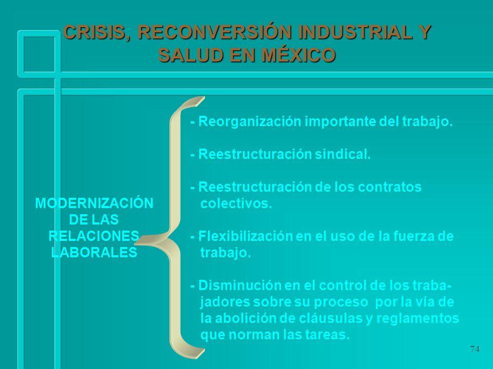 74 CRISIS, RECONVERSIÓN INDUSTRIAL Y SALUD EN MÉXICO - Reorganización importante del trabajo. - Reestructuración sindical. - Reestructuración de los c