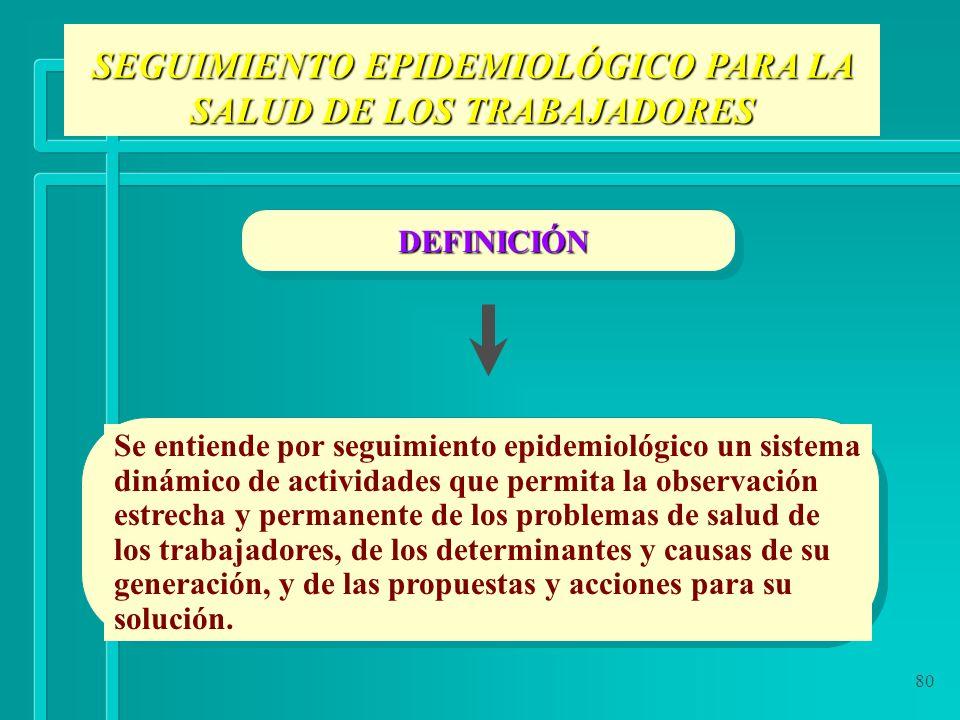 80 DEFINICIÓN Se entiende por seguimiento epidemiológico un sistema dinámico de actividades que permita la observación estrecha y permanente de los pr