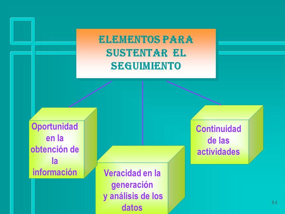 84 ELEMENTOS PARA SUSTENTAR EL SEGUIMIENTO Continuidad de las actividades Veracidad en la generación y análisis de los datos Oportunidad en la obtenci