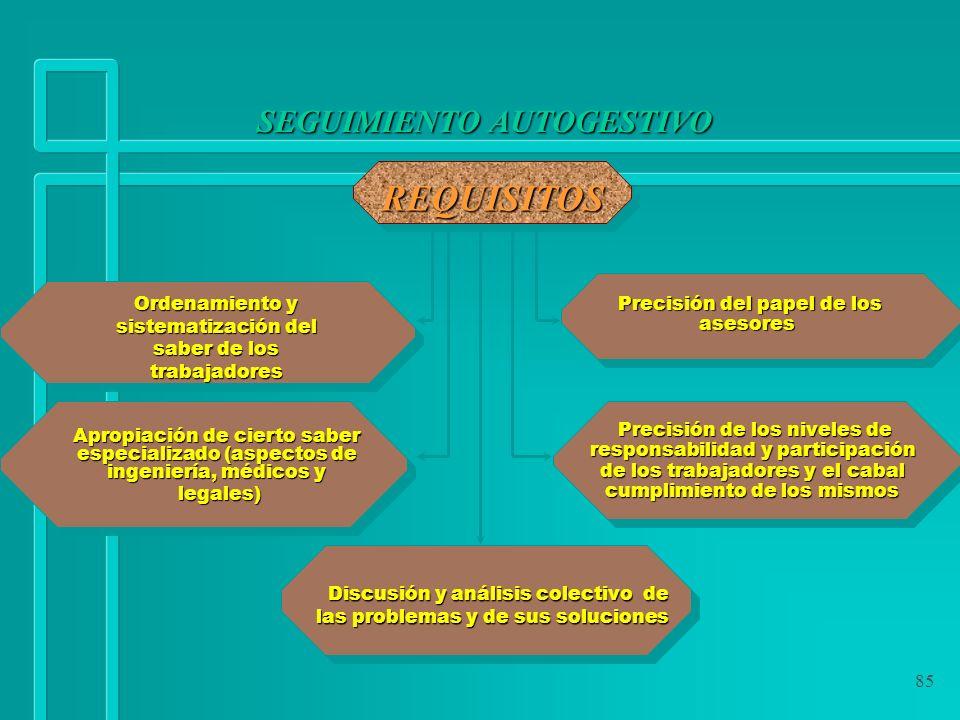 85 REQUISITOS Ordenamiento y sistematización del saber de los trabajadores Apropiación de cierto saber especializado (aspectos de ingeniería, médicos