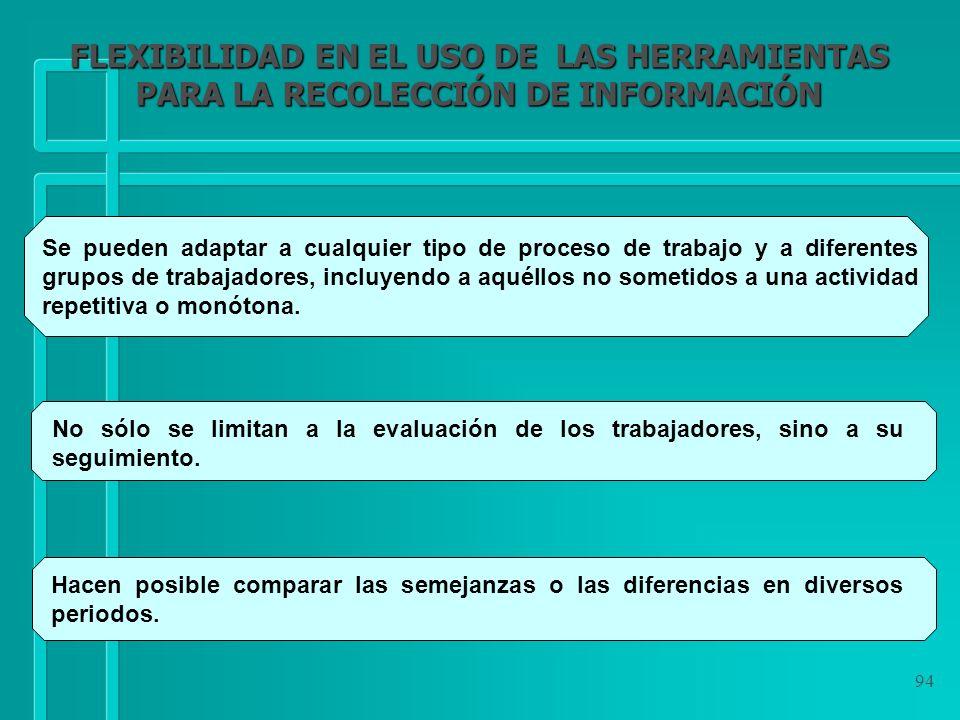 94 FLEXIBILIDAD EN EL USO DE LAS HERRAMIENTAS PARA LA RECOLECCIÓN DE INFORMACIÓN Se pueden adaptar a cualquier tipo de proceso de trabajo y a diferent