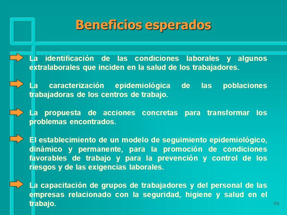 96 La identificación de las condiciones laborales y algunos extralaborales que inciden en la salud de los trabajadores. La caracterización epidemiológ