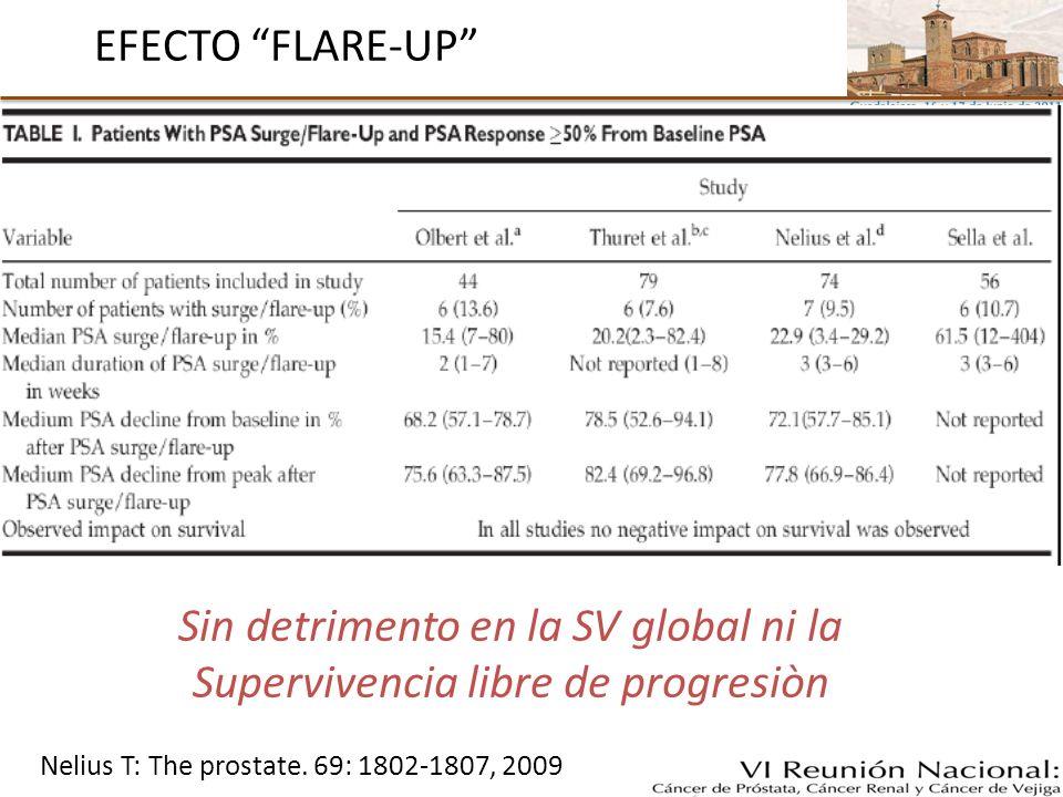 EFECTO FLARE-UP Nelius T: The prostate. 69: 1802-1807, 2009 Sin detrimento en la SV global ni la Supervivencia libre de progresiòn
