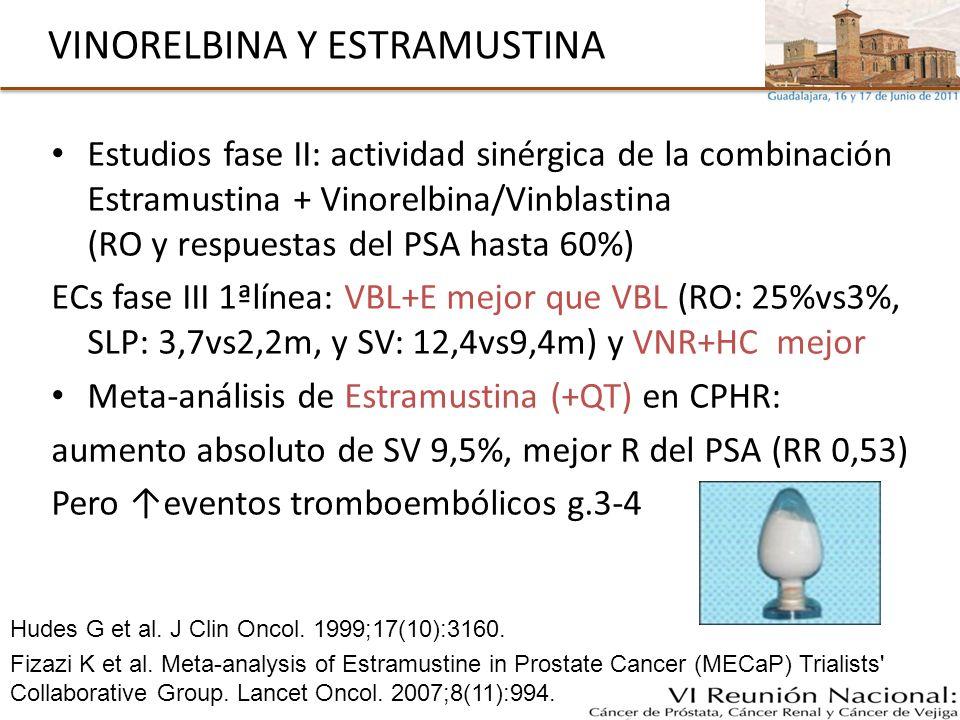 VINORELBINA Y ESTRAMUSTINA Estudios fase II: actividad sinérgica de la combinación Estramustina + Vinorelbina/Vinblastina (RO y respuestas del PSA has